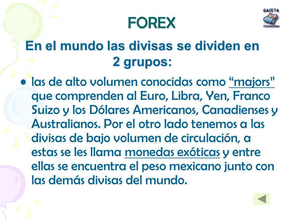 En el mundo las divisas se dividen en 2 grupos:
