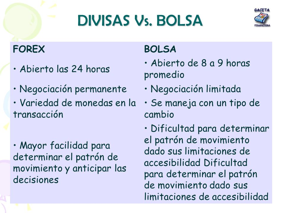 DIVISAS Vs. BOLSA FOREX BOLSA • Abierto las 24 horas