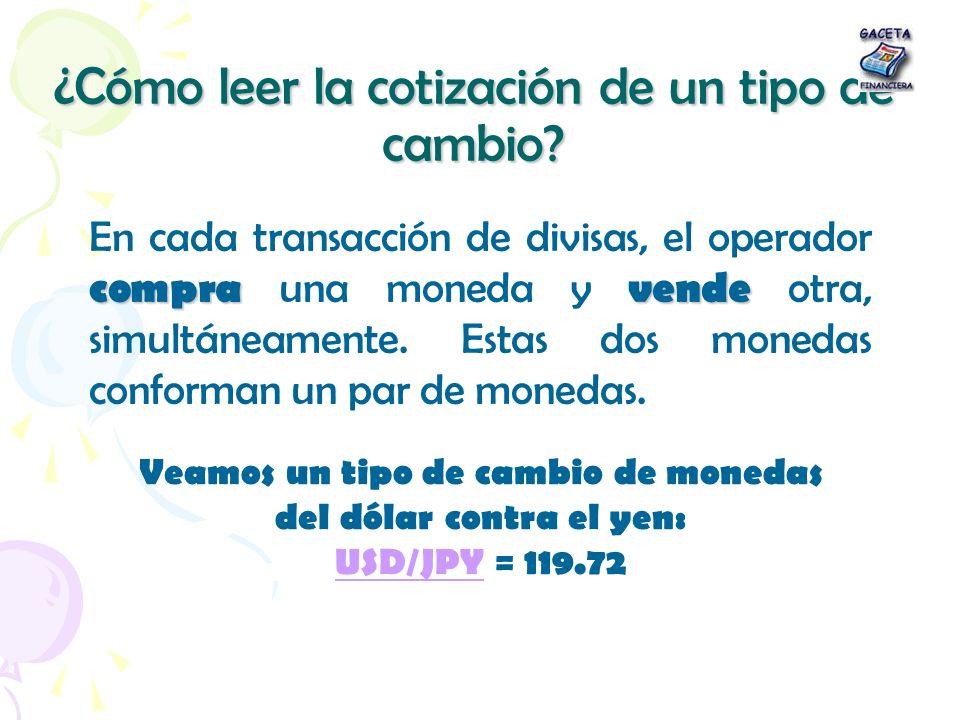 ¿Cómo leer la cotización de un tipo de cambio