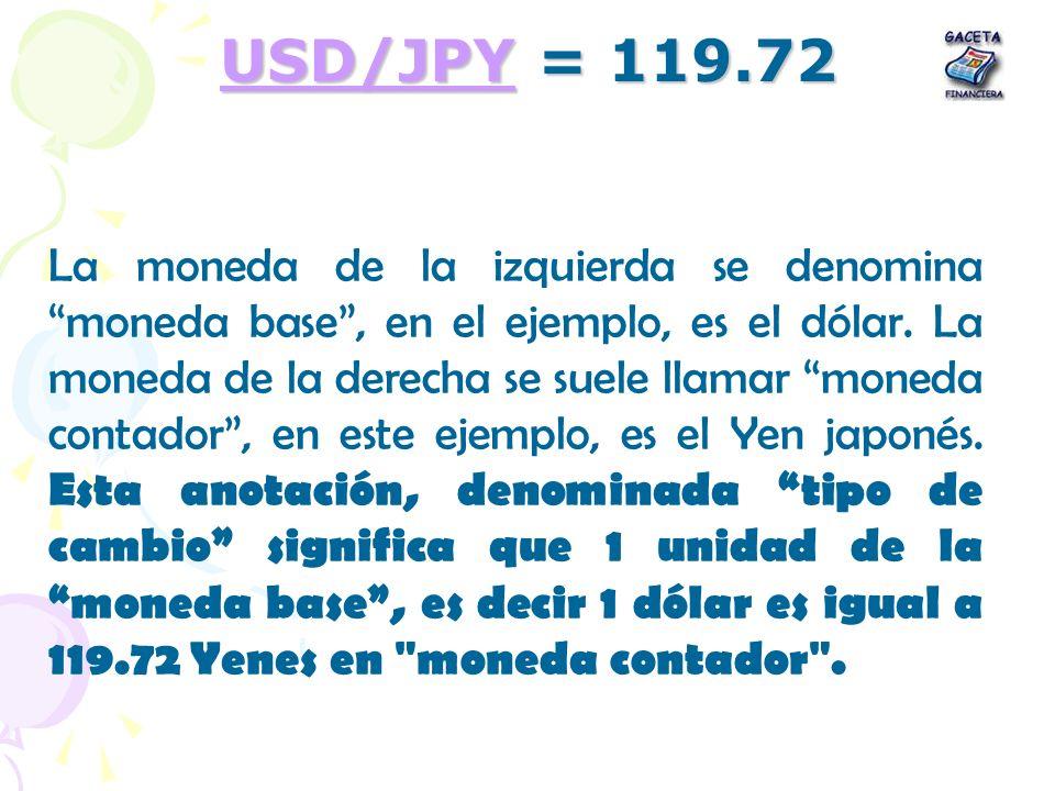 USD/JPY = 119.72
