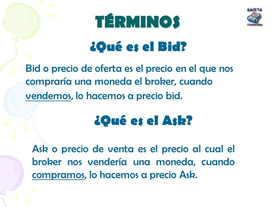 TÉRMINOS ¿Qué es el Bid ¿Qué es el Ask