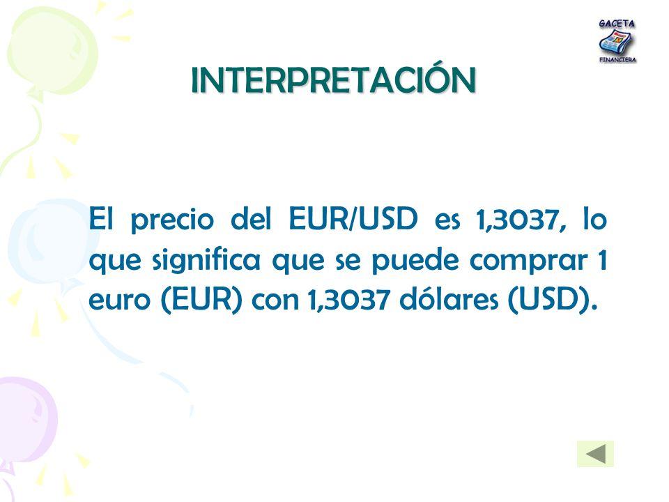 INTERPRETACIÓNEl precio del EUR/USD es 1,3037, lo que significa que se puede comprar 1 euro (EUR) con 1,3037 dólares (USD).
