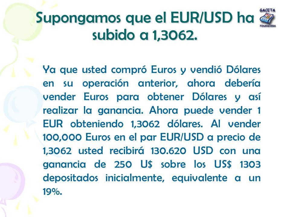 Supongamos que el EUR/USD ha subido a 1,3062.