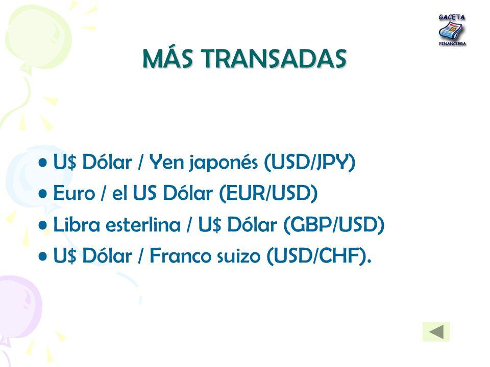 MÁS TRANSADAS • U$ Dólar / Yen japonés (USD/JPY)