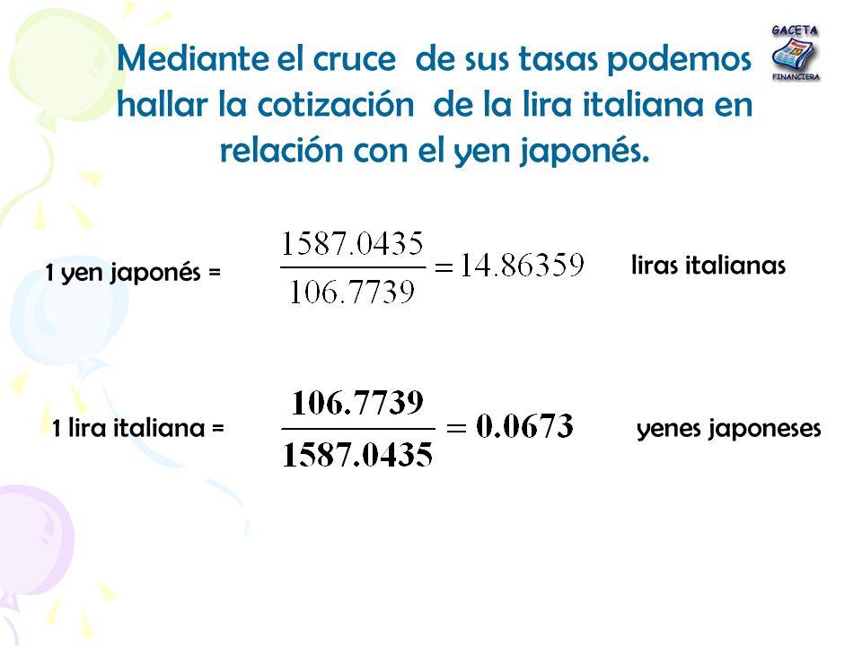 Mediante el cruce de sus tasas podemos hallar la cotización de la lira italiana en relación con el yen japonés.
