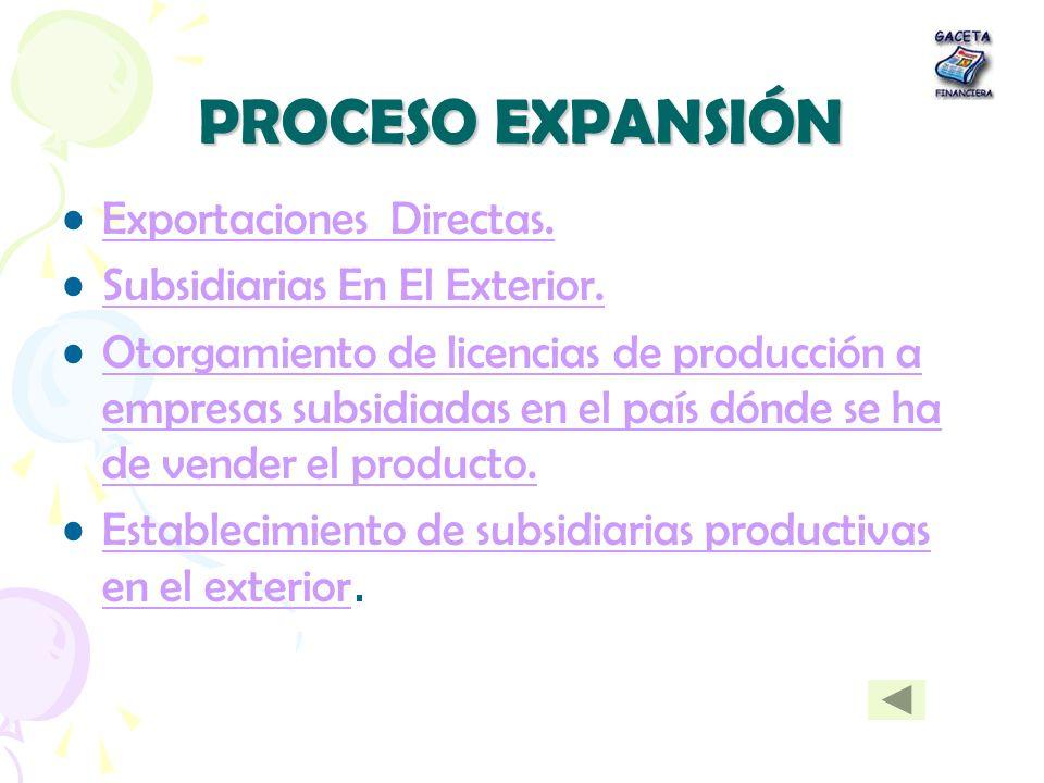PROCESO EXPANSIÓN Exportaciones Directas. Subsidiarias En El Exterior.