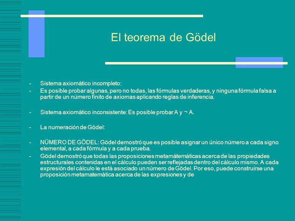 El teorema de Gödel Sistema axiomático incompleto: