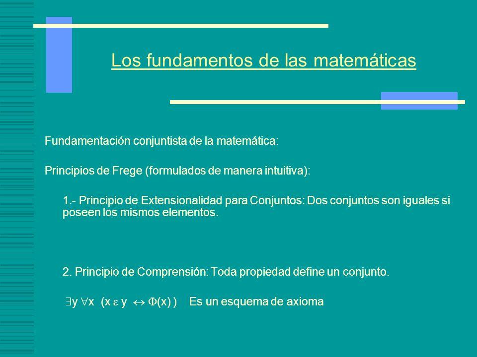 Los fundamentos de las matemáticas