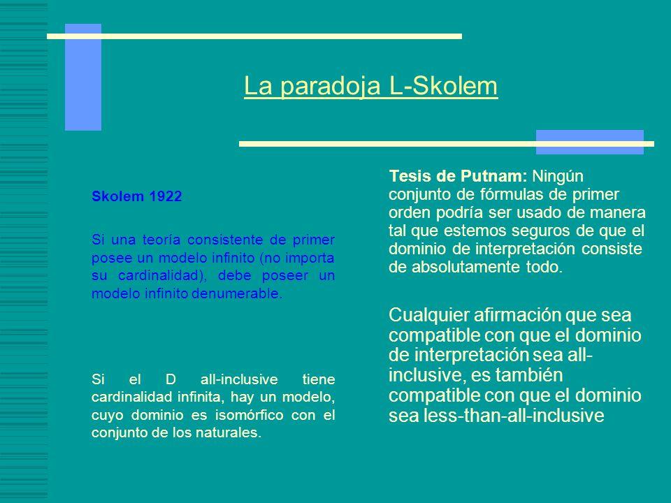 La paradoja L-Skolem Skolem 1922.