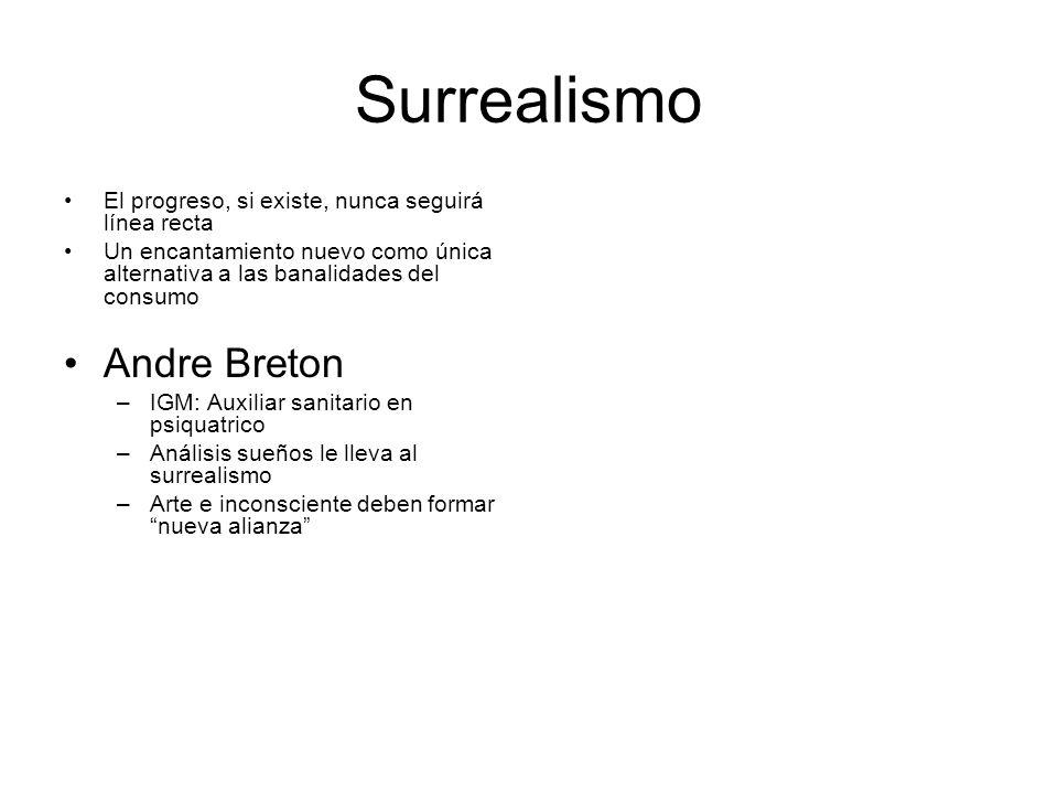 Surrealismo Andre Breton