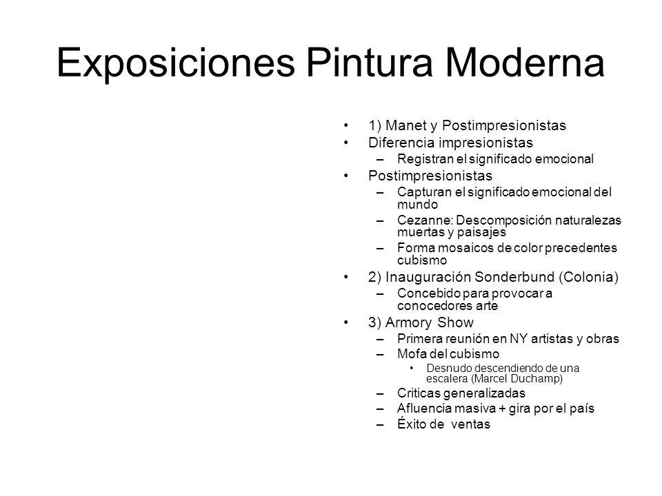 Exposiciones Pintura Moderna