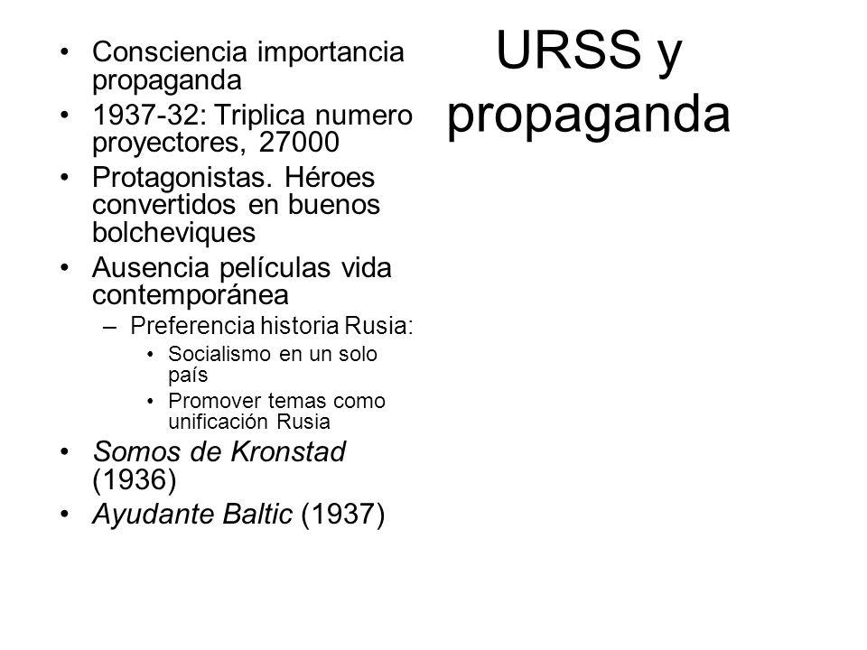 URSS y propaganda Consciencia importancia propaganda