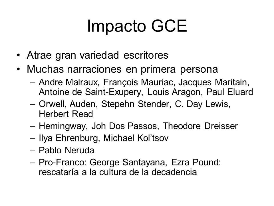 Impacto GCE Atrae gran variedad escritores