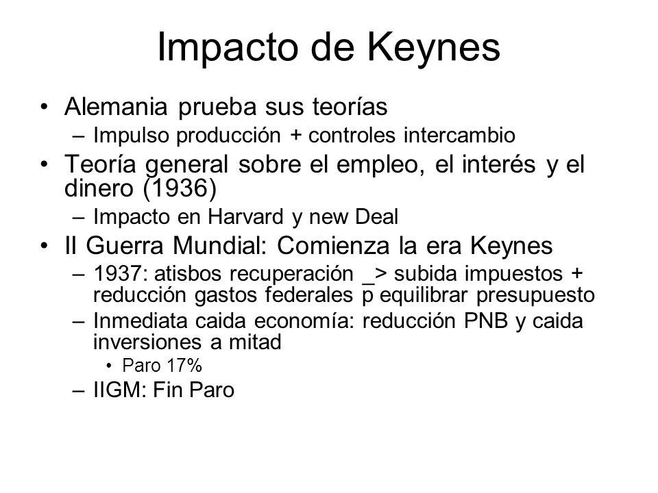 Impacto de Keynes Alemania prueba sus teorías