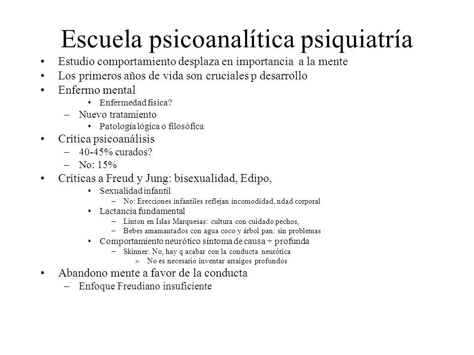 Escuela psicoanalítica psiquiatría
