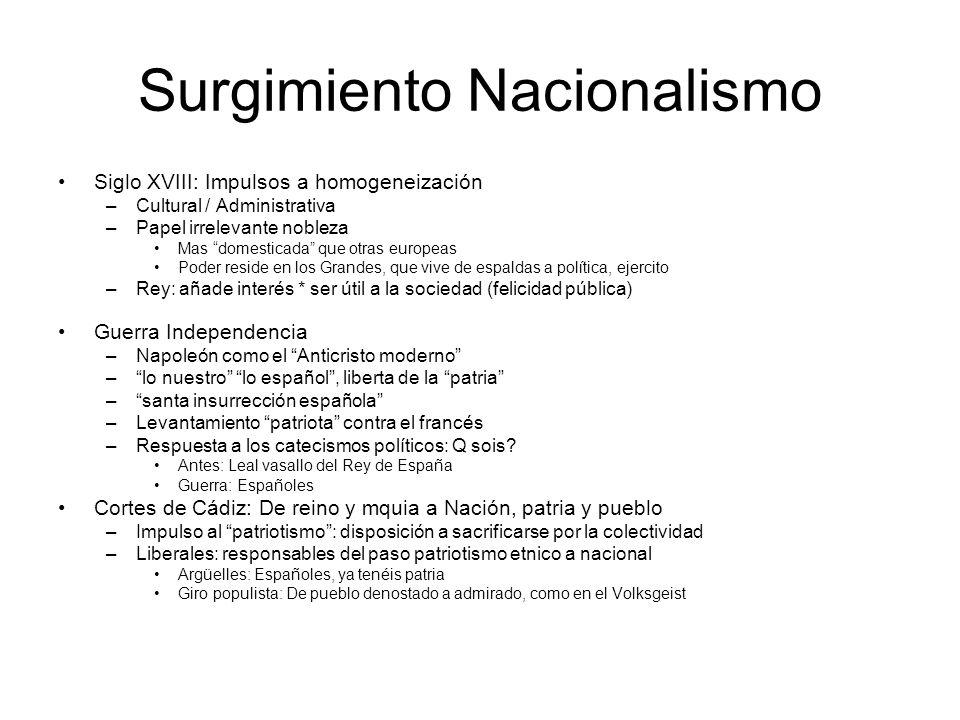 Surgimiento Nacionalismo