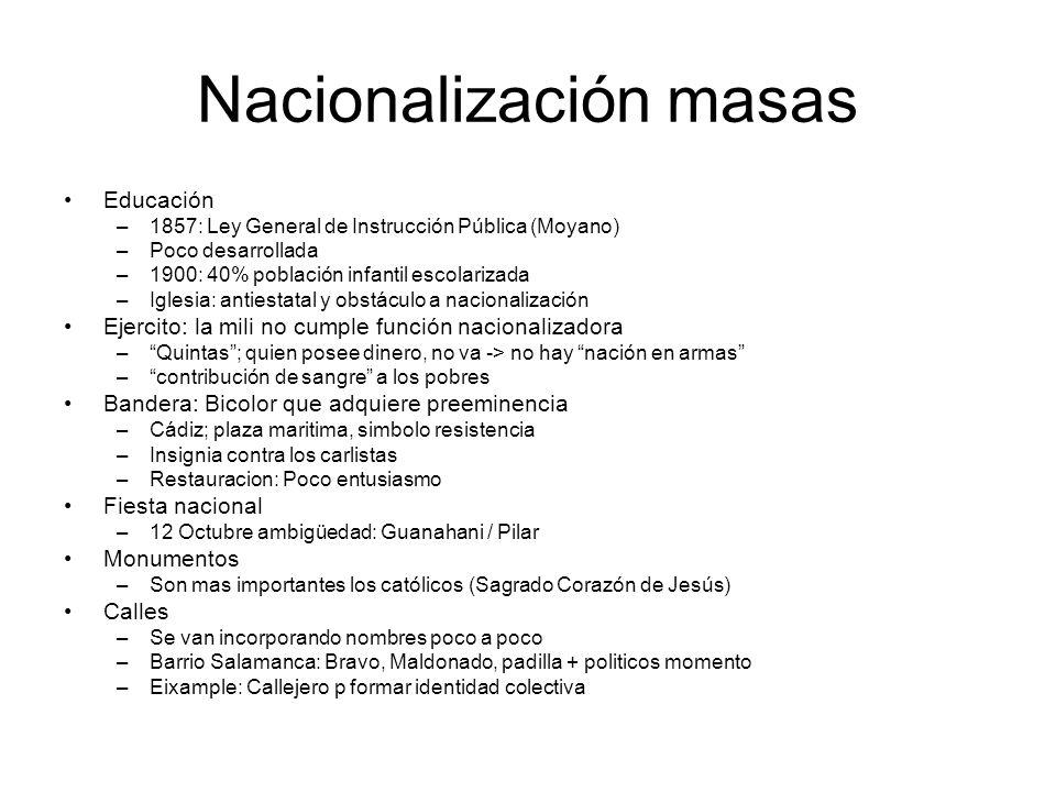 Nacionalización masas