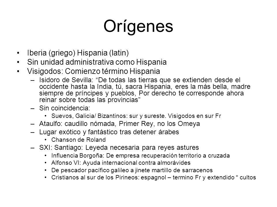 Orígenes Iberia (griego) Hispania (latin)