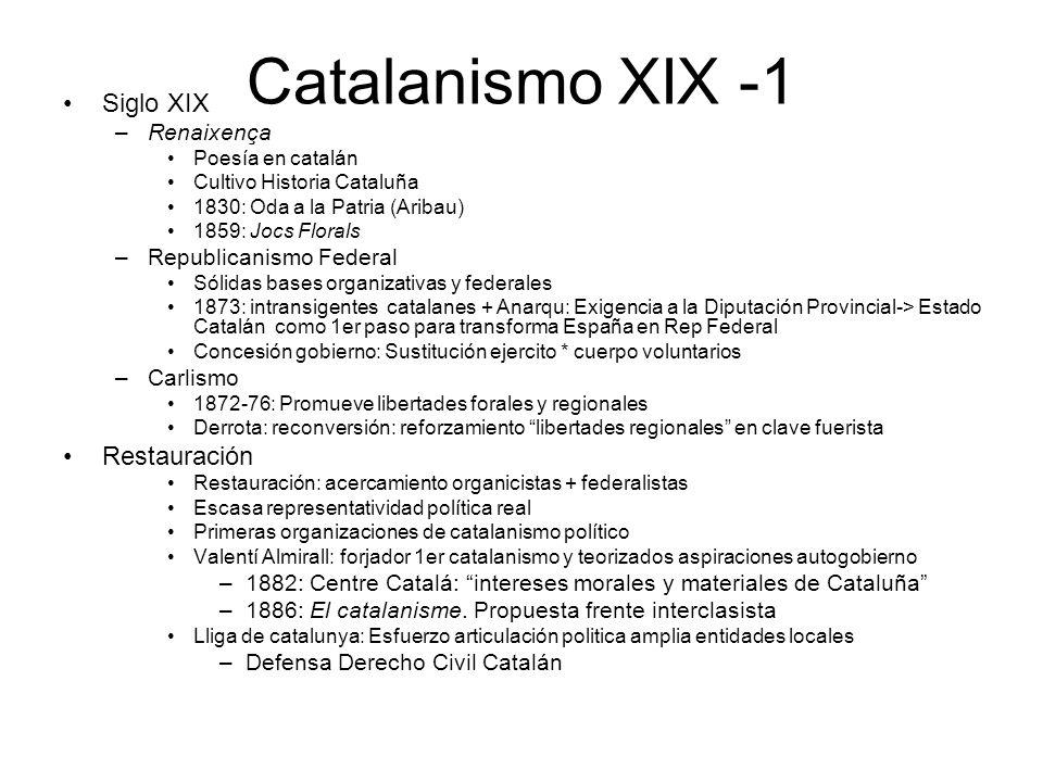 Catalanismo XIX -1 Siglo XIX Restauración Renaixença