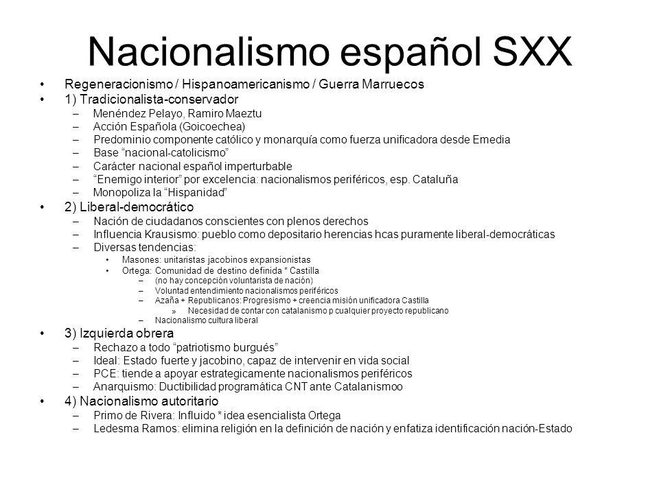 Nacionalismo español SXX