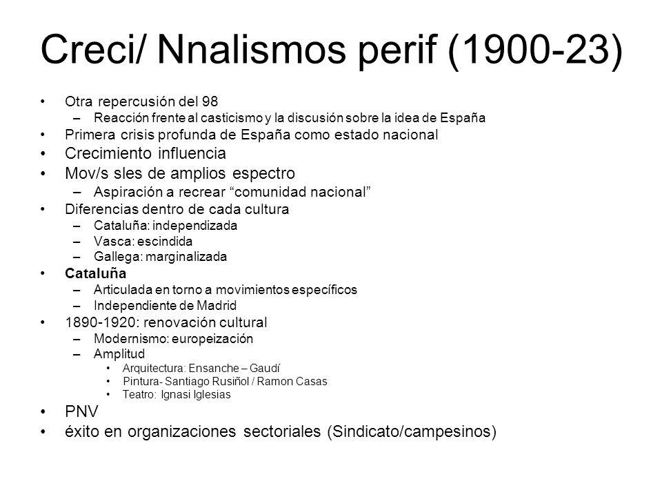 Creci/ Nnalismos perif (1900-23)