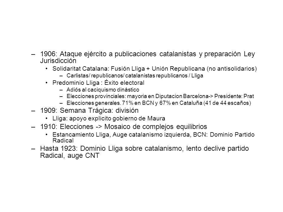 1909: Semana Trágica: división
