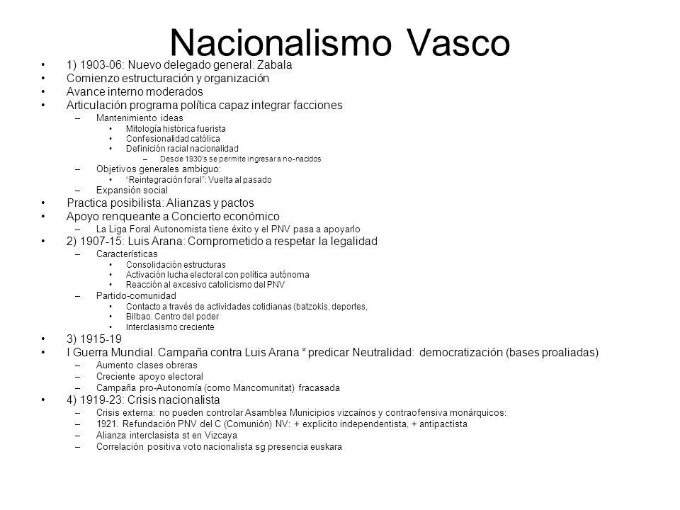 Nacionalismo Vasco 1) 1903-06: Nuevo delegado general: Zabala