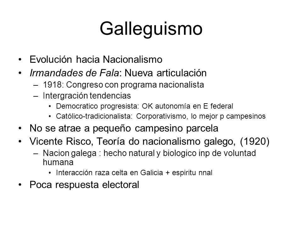 Galleguismo Evolución hacia Nacionalismo