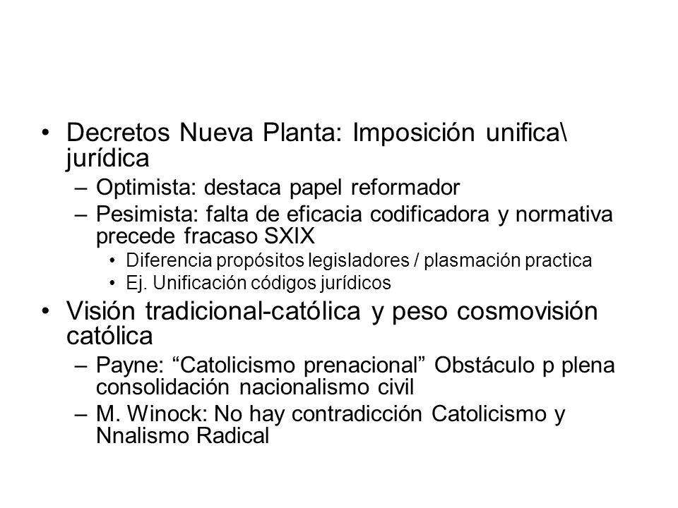 Decretos Nueva Planta: Imposición unifica\ jurídica