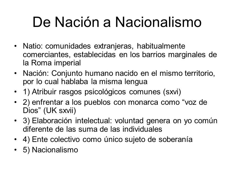 De Nación a Nacionalismo