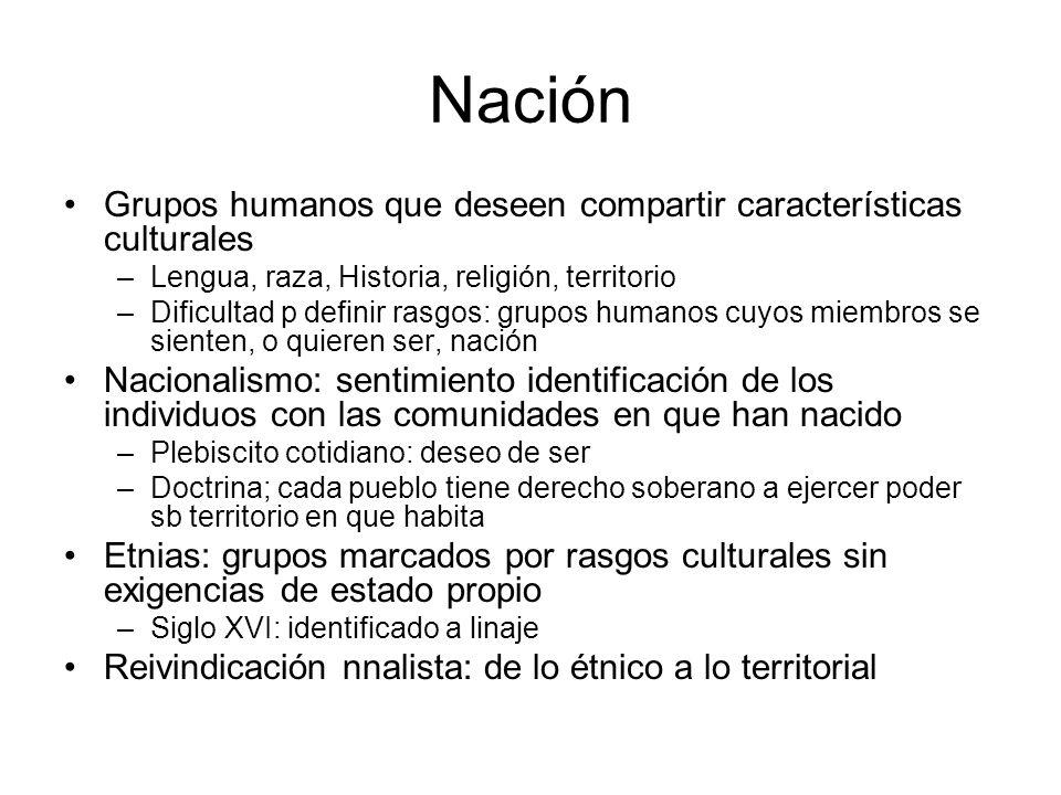 Nación Grupos humanos que deseen compartir características culturales