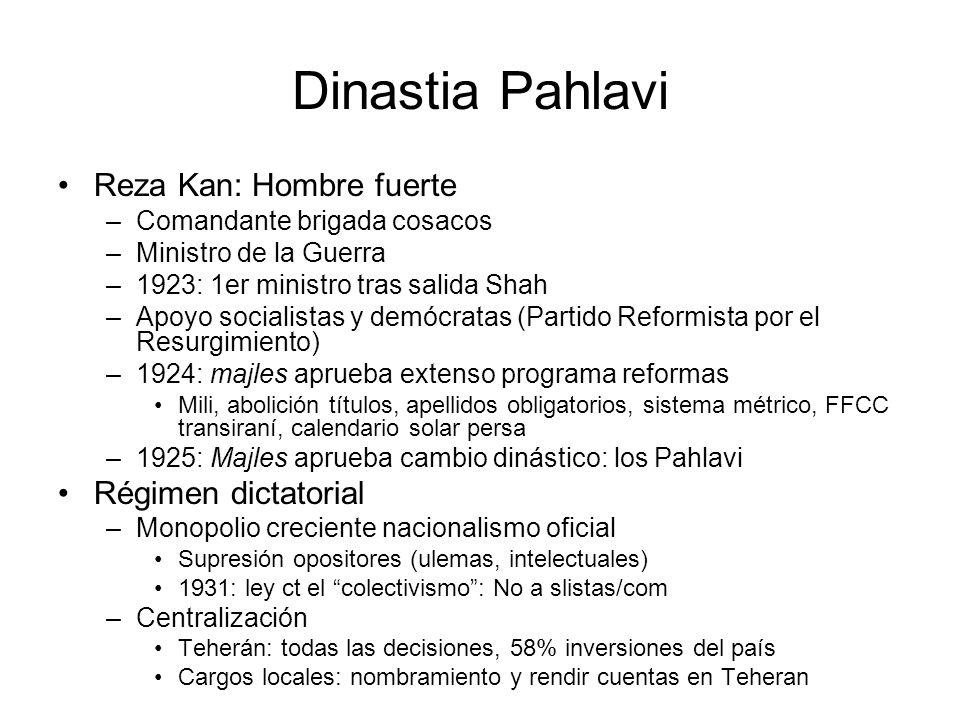 Dinastia Pahlavi Reza Kan: Hombre fuerte Régimen dictatorial