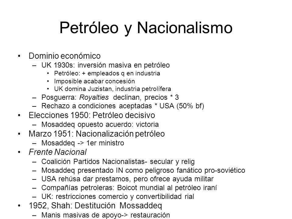 Petróleo y Nacionalismo