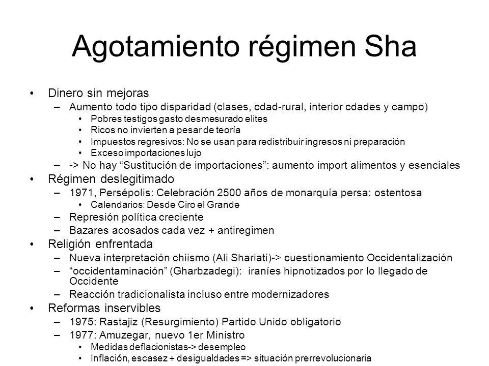 Agotamiento régimen Sha