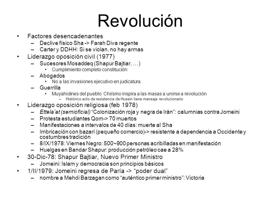 Revolución Factores desencadenantes Liderazgo oposición civil (1977)