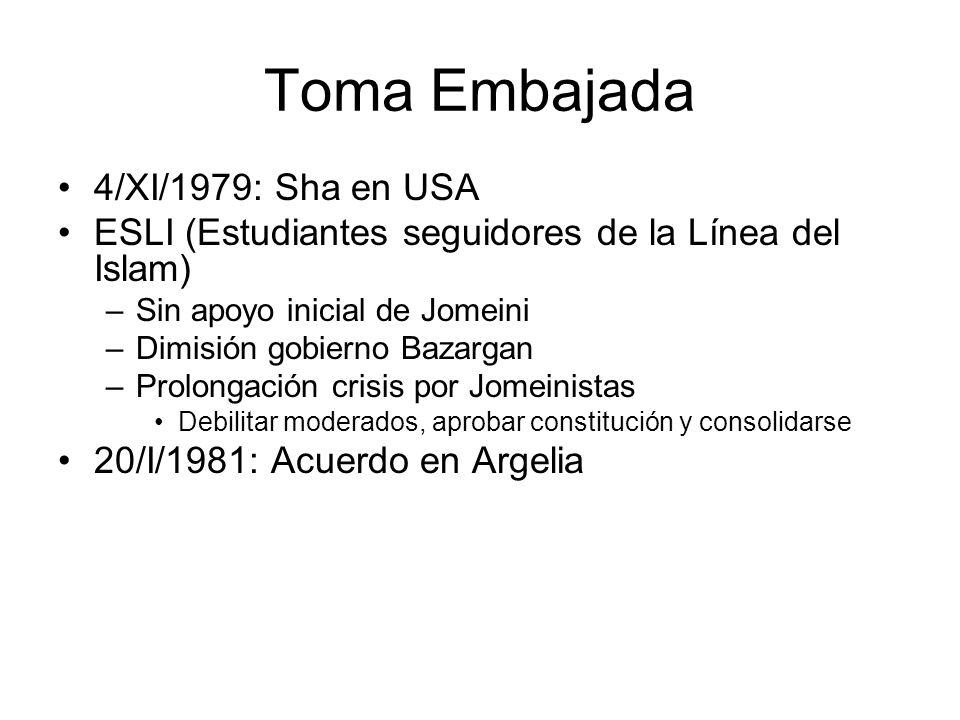 Toma Embajada 4/XI/1979: Sha en USA