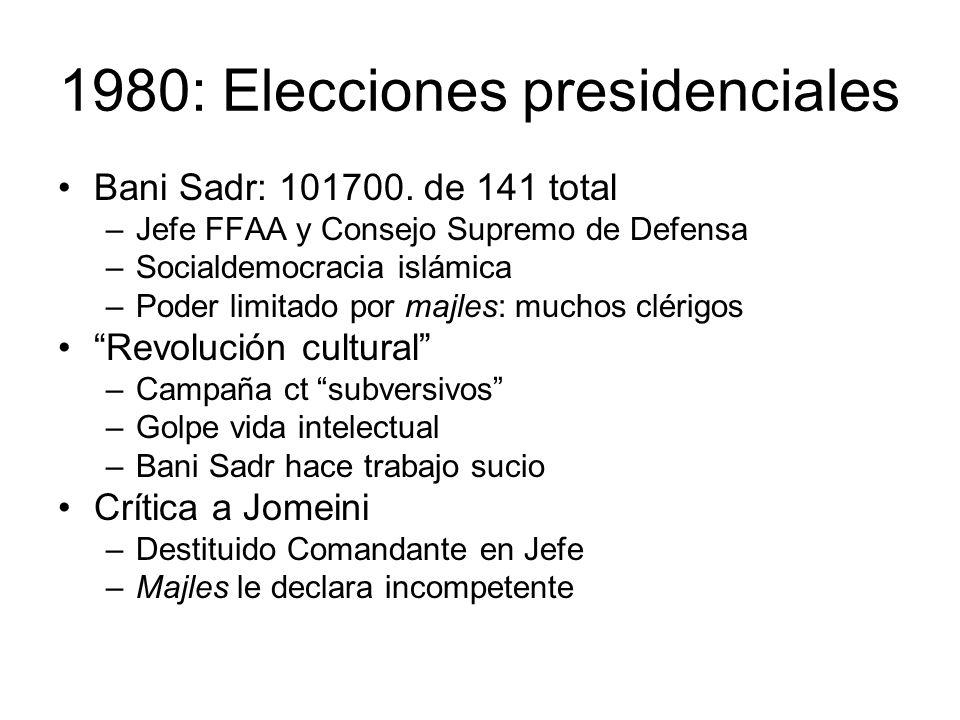 1980: Elecciones presidenciales