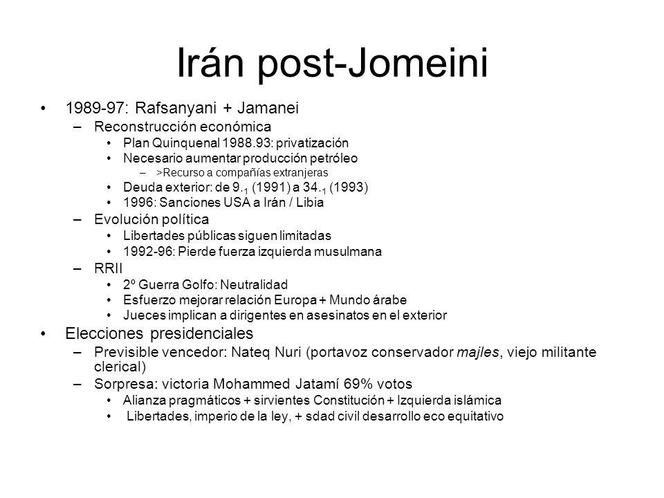Irán post-Jomeini 1989-97: Rafsanyani + Jamanei