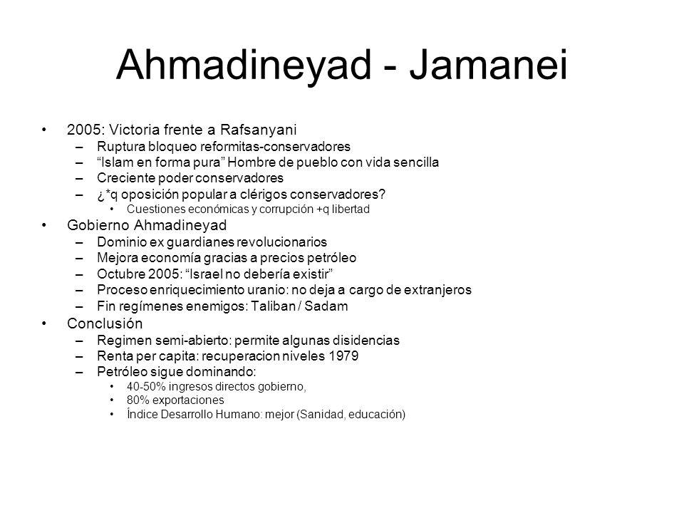 Ahmadineyad - Jamanei 2005: Victoria frente a Rafsanyani