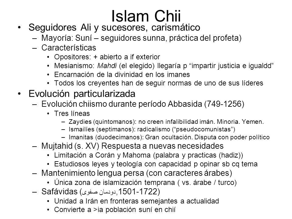 Islam Chii Seguidores Ali y sucesores, carismático