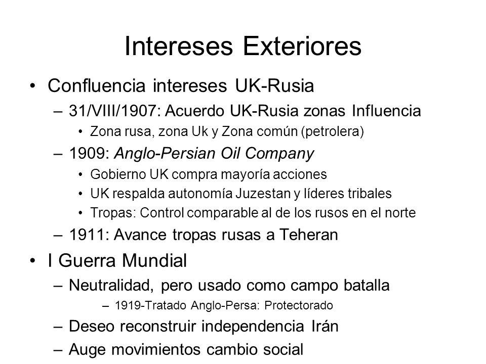 Intereses Exteriores Confluencia intereses UK-Rusia I Guerra Mundial