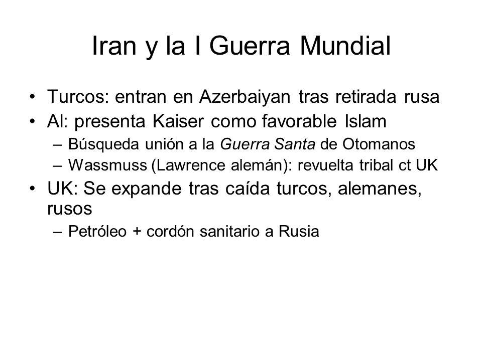 Iran y la I Guerra Mundial