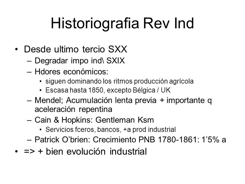 Historiografia Rev Ind