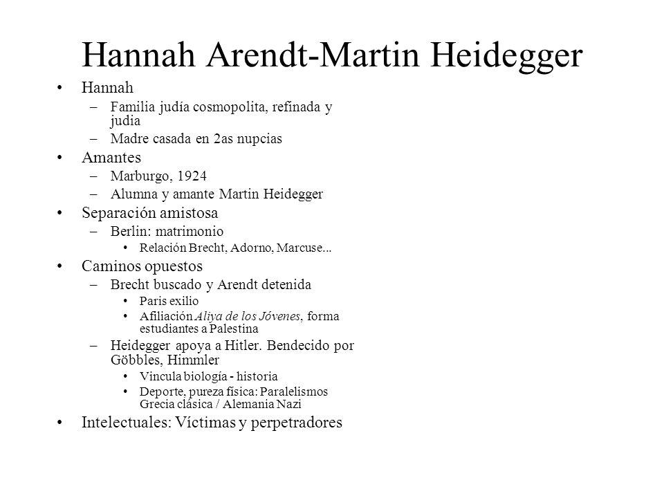 Hannah Arendt-Martin Heidegger
