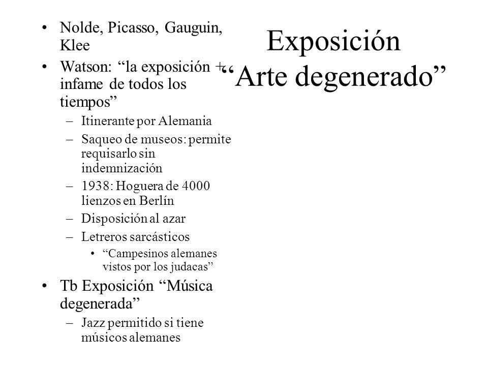 Exposición Arte degenerado