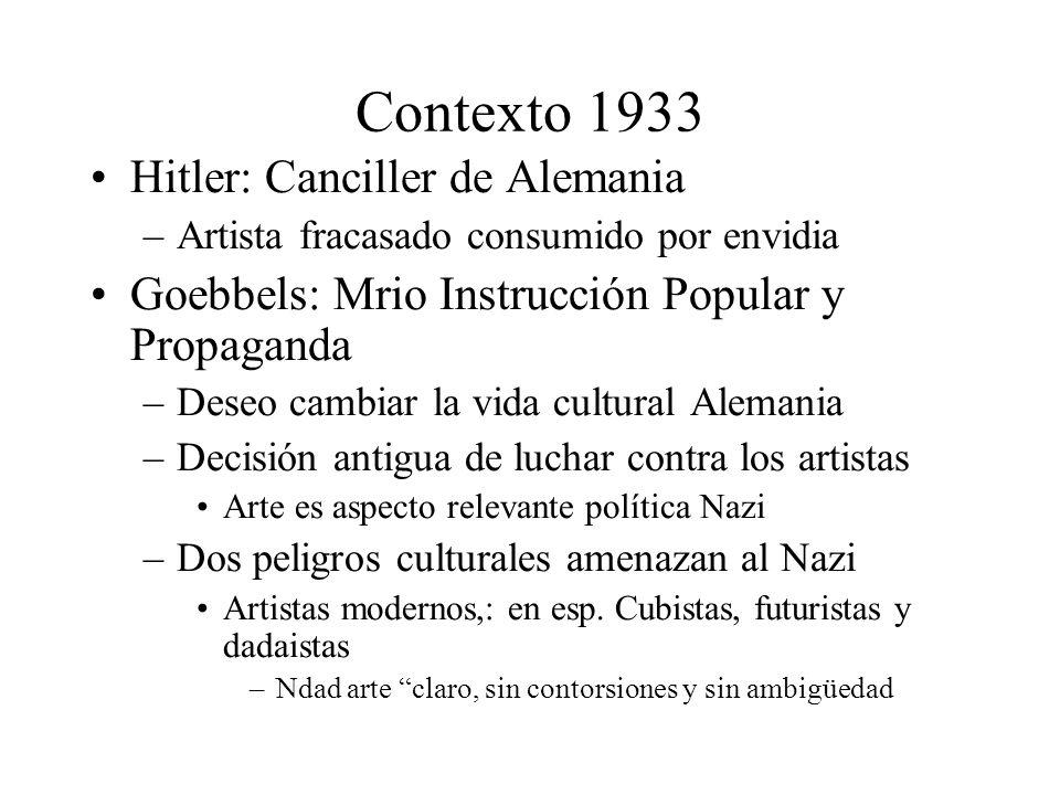 Contexto 1933 Hitler: Canciller de Alemania