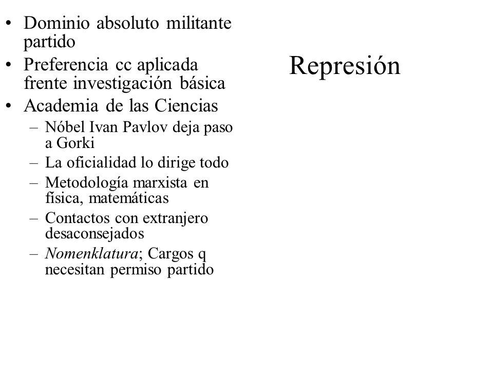 Represión Dominio absoluto militante partido