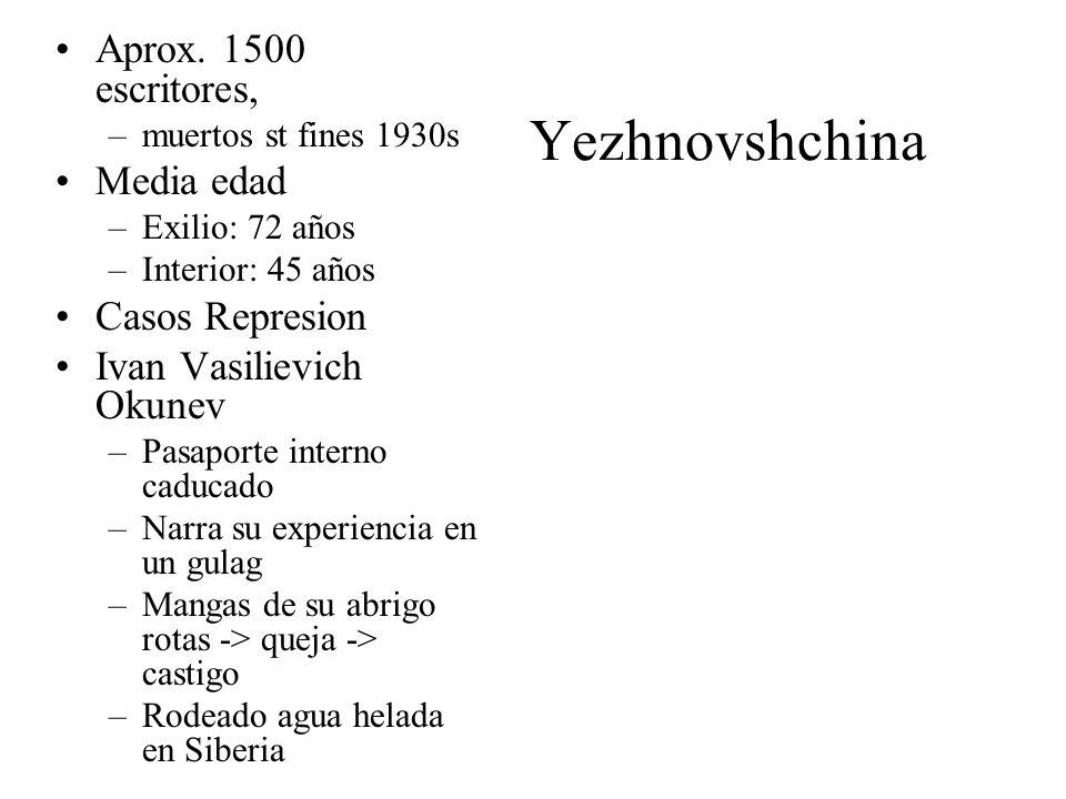 Yezhnovshchina Aprox. 1500 escritores, Media edad Casos Represion