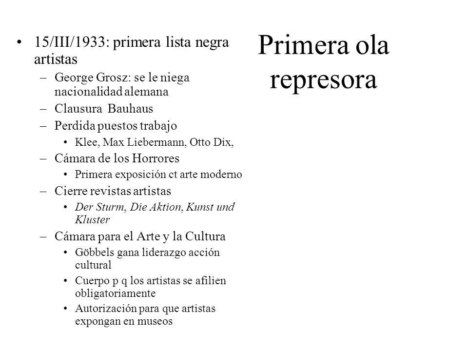 Primera ola represora 15/III/1933: primera lista negra artistas