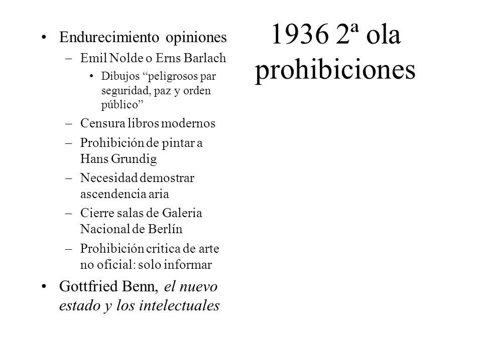 1936 2ª ola prohibiciones Endurecimiento opiniones